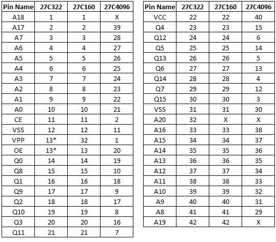 pin_comparison.png